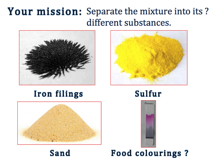Separating mixtures techniques teaching resources – Separation Techniques Worksheet