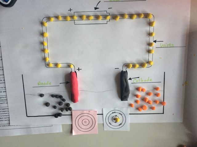 Student Exploration Circuit Builder In This Circuit Builder Worksheet