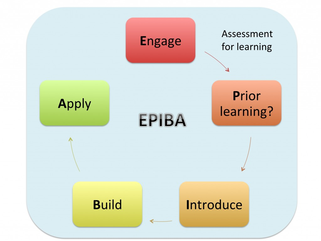 Epiba: helping you plan your science lessons