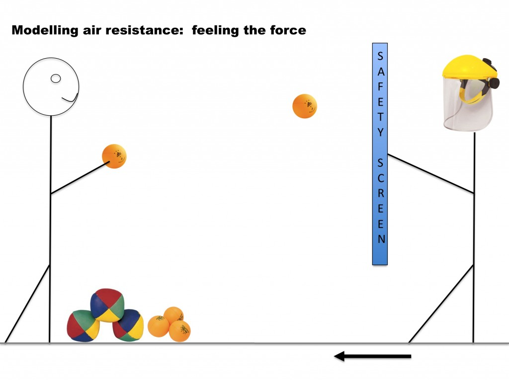 Air resistance | the science teacher
