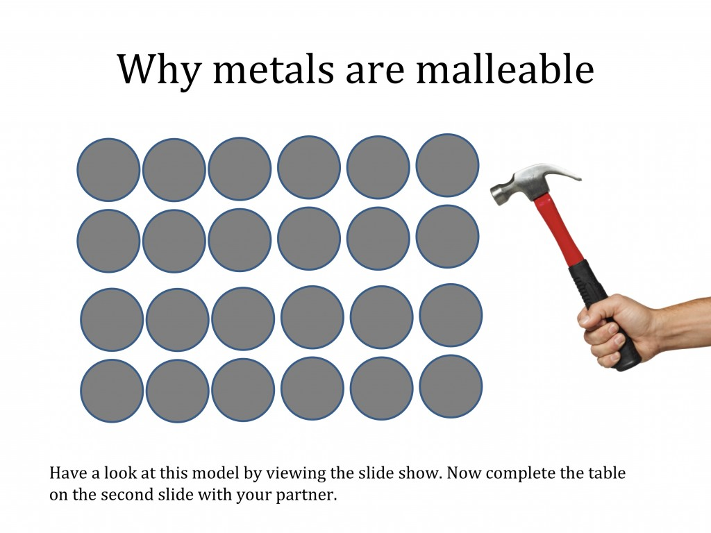 Modelling properties of metals using Power Point