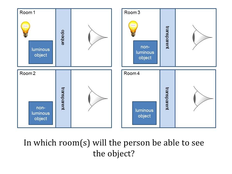 Light Teaching Resources