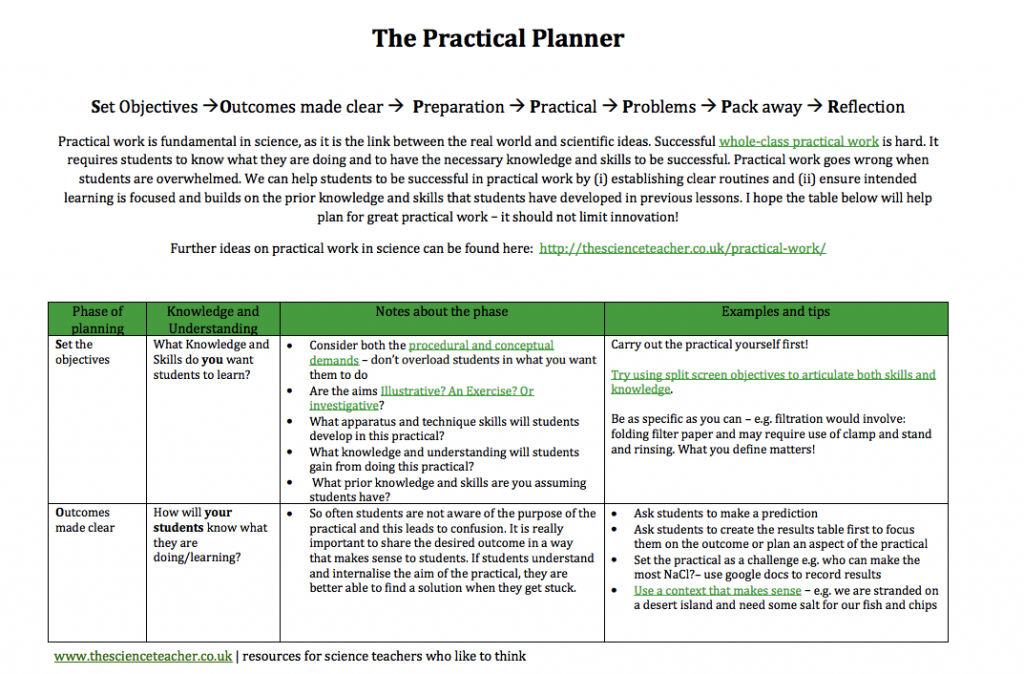 Planning great practical work