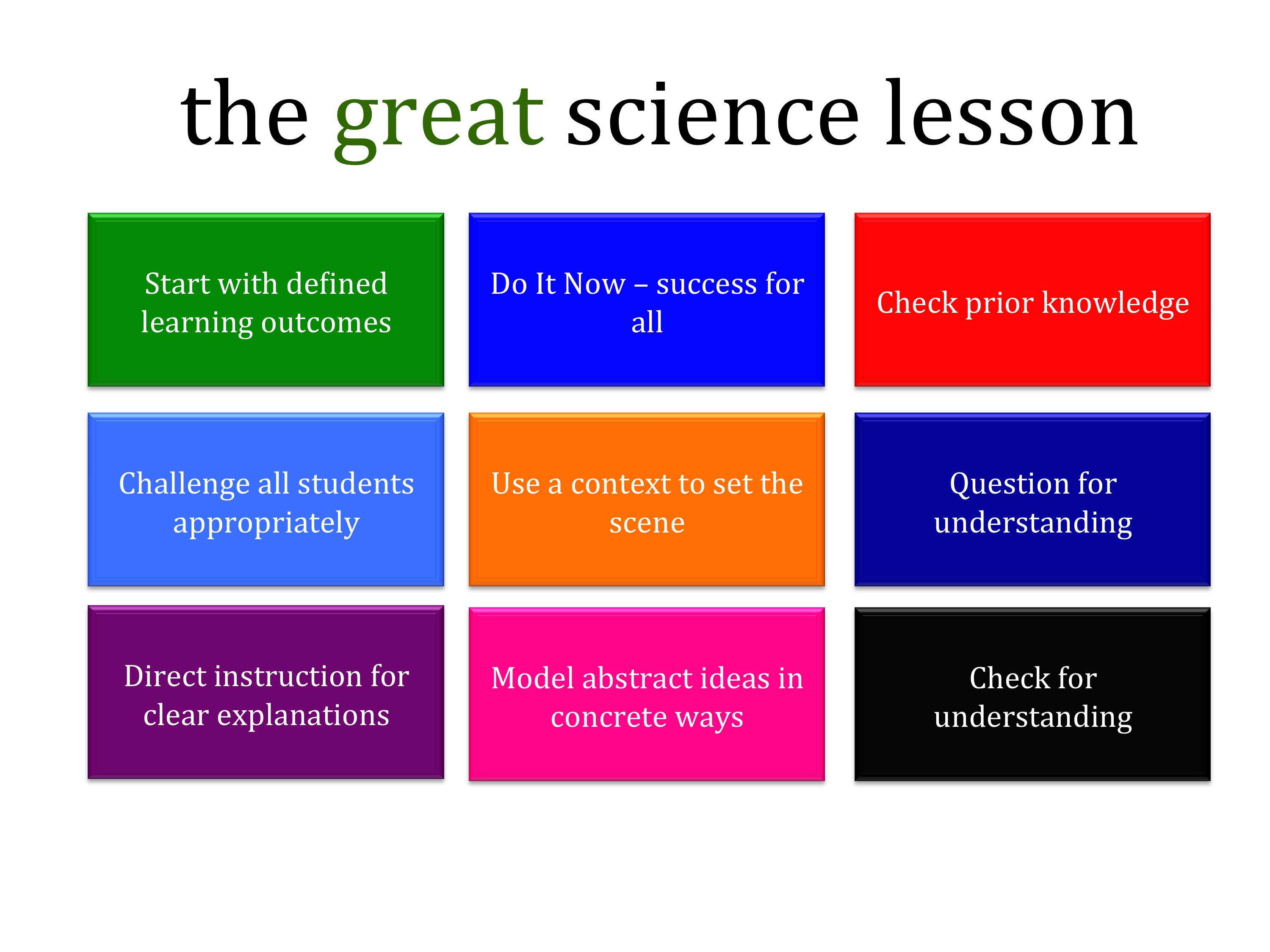 The Great Outstanding Science Lesson The Science Teacher