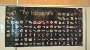 Magnetic metals on the Periodic table