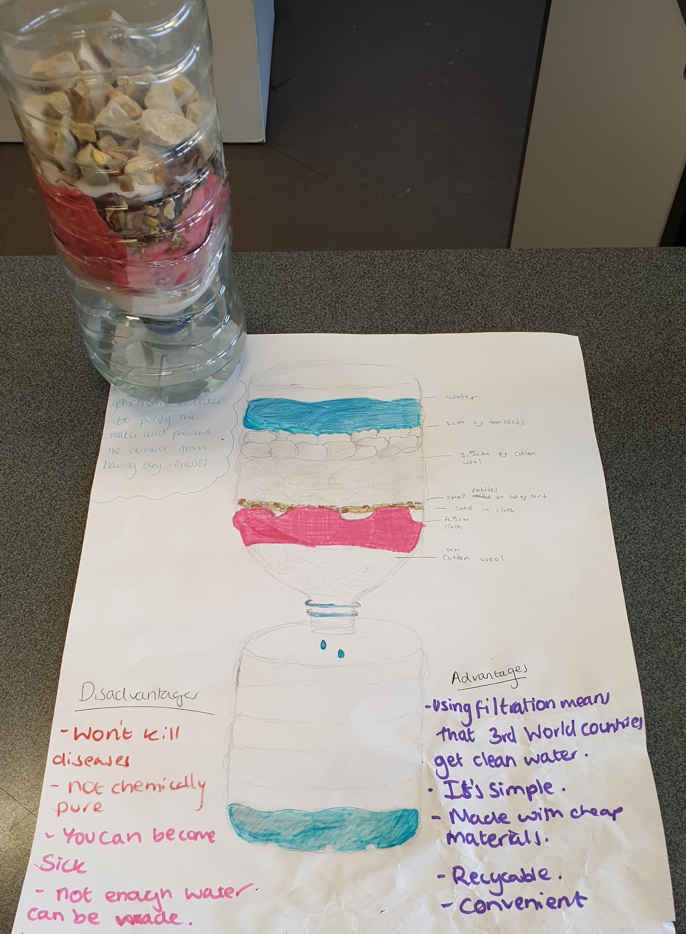 Filtration and crystallisation teaching resources – the science teacher